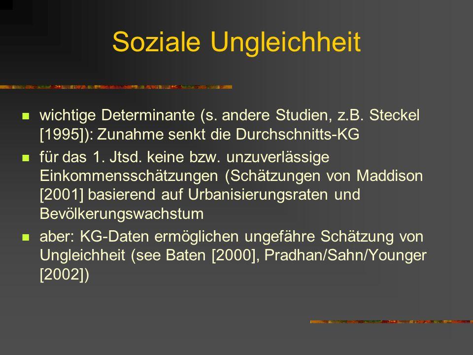 Soziale Ungleichheit wichtige Determinante (s. andere Studien, z.B. Steckel [1995]): Zunahme senkt die Durchschnitts-KG.